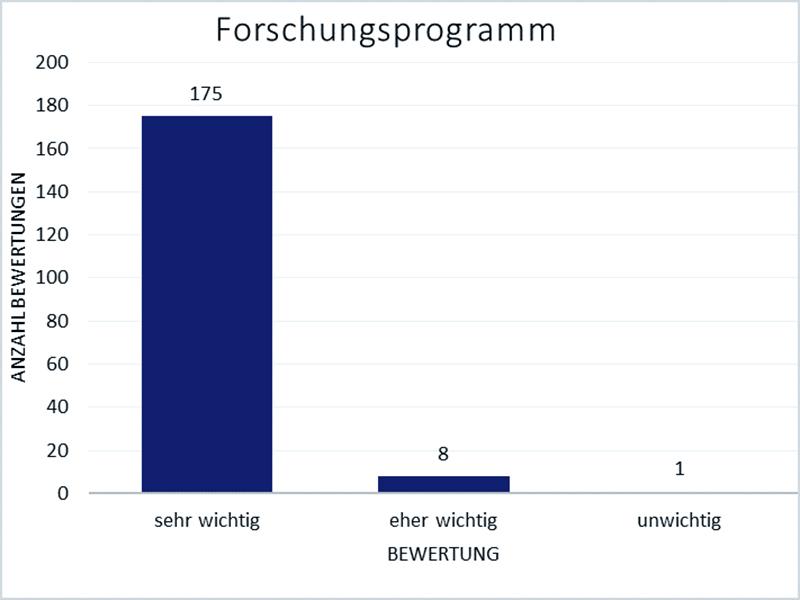 BfS - BfS-Forschungsprogramm Stromnetzausbau - Das Forschungsprogramm