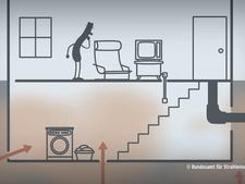 """Video """"So schützen Sie sich vor Radon"""" [BfS]"""